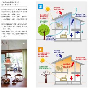 パッシブ.pdf - Adobe Acrobat Reader DC 2020_03_08 16_31_20