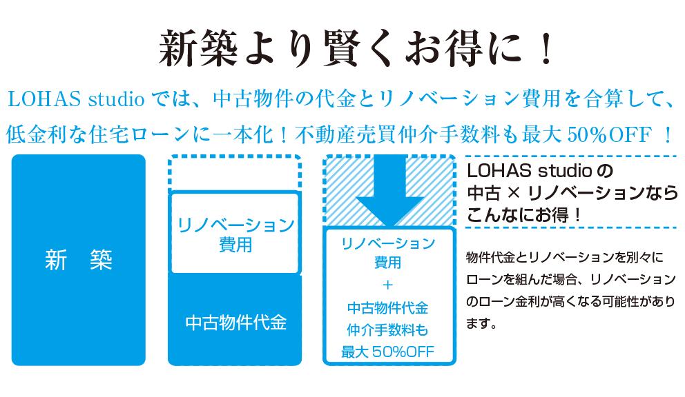 chuko_graph2